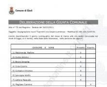 Cancellazione ad Eboli della strada intitolata a Cesare Lombroso parte A